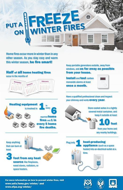 Put a freeze on winter fires infographic pic